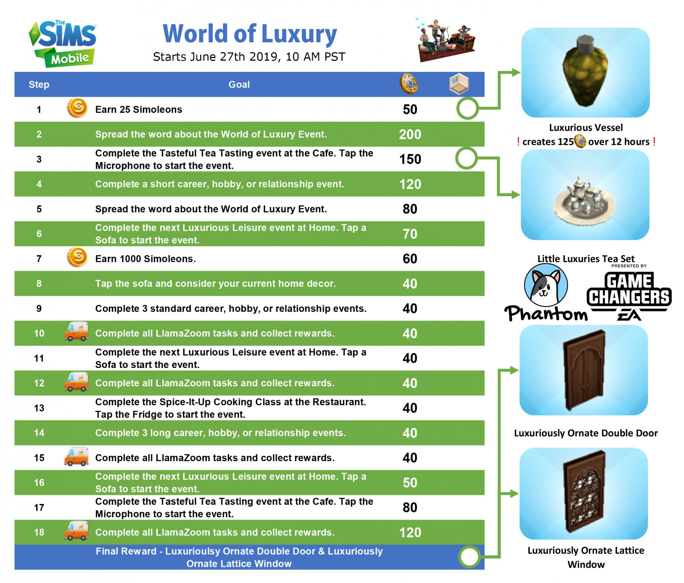 World of Luxury