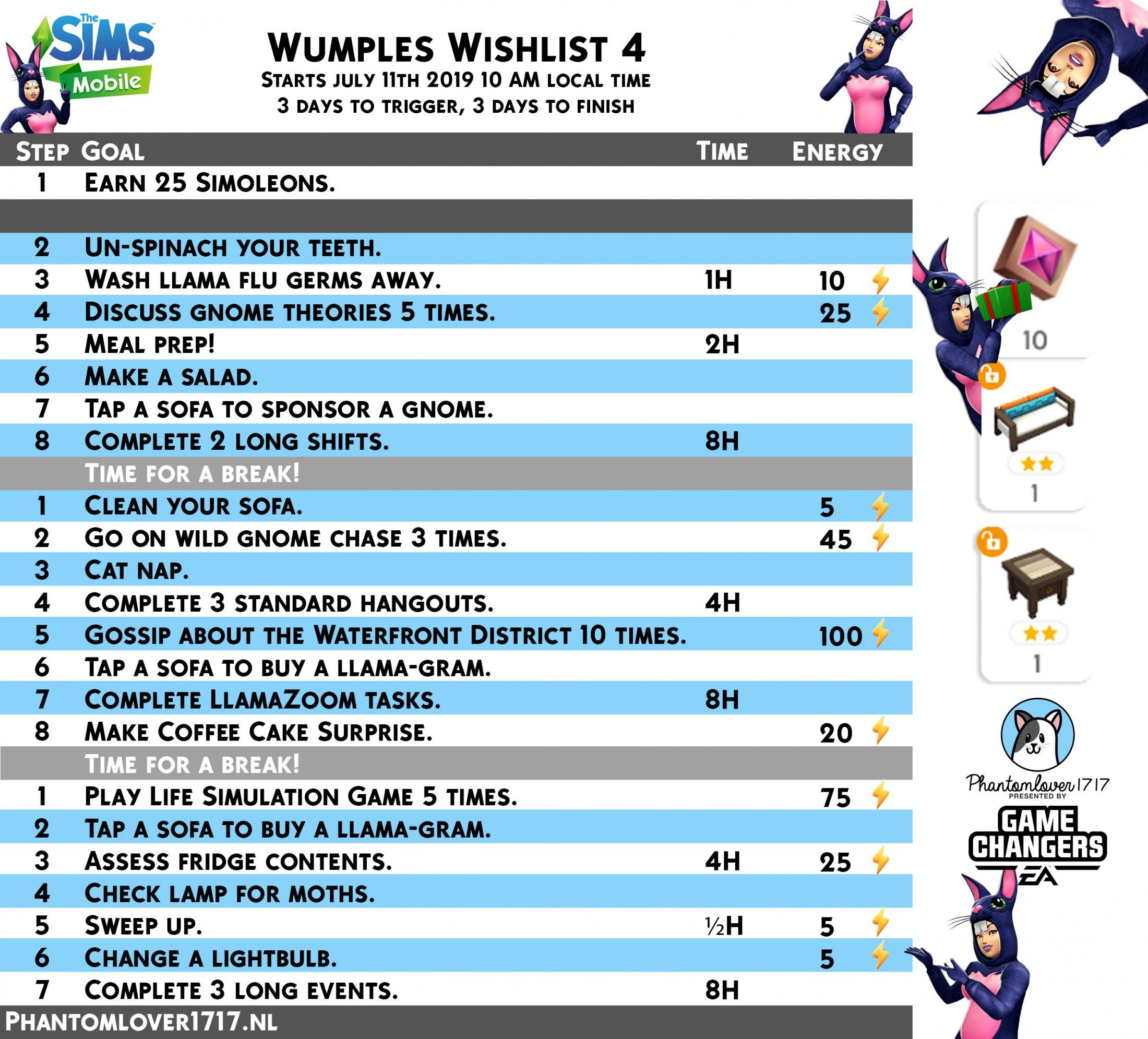 Wumples Wishlist 4